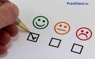 Цели и условия проведения независимой оценки качества