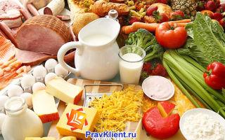 Правила товарного соседства продуктов питания
