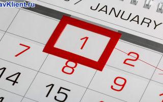 День увольнения работника выпадает на выходной день: действия работодателя